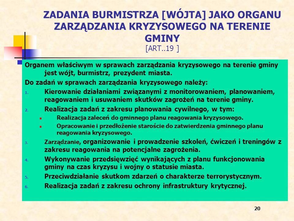 ZADANIA BURMISTRZA [WÓJTA] JAKO ORGANU ZARZĄDZANIA KRYZYSOWEGO NA TERENIE GMINY [ART..19 ]